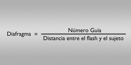 Grafico número guia para iluminación