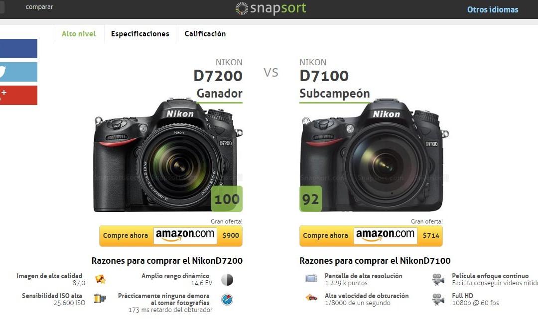 Snapsort te permite comparar cámaras fotográficas