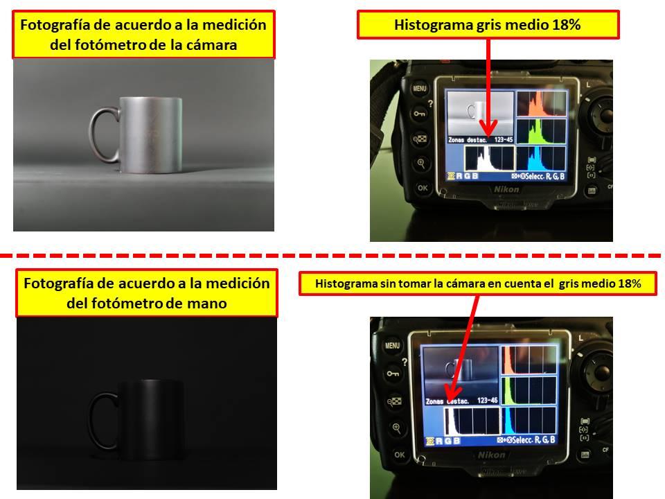 Curso de fotometria