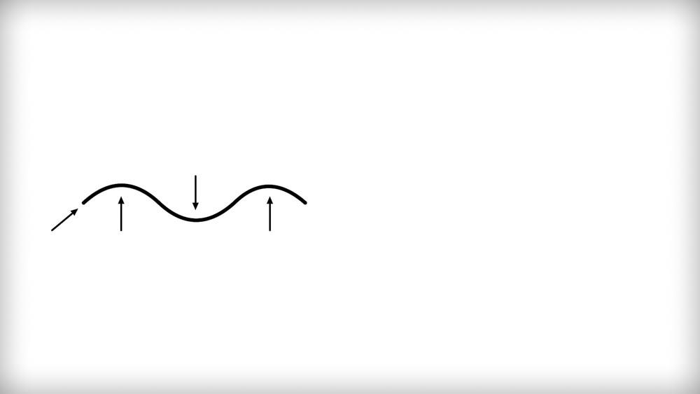 Kandinsky - La curva