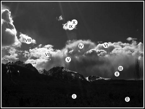 Curso fotografía - Sistema Zonal - Montalbeti - Iluminación online
